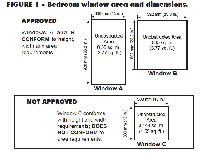 Egress windows  Why Do You Need an Egress Window? Basement egress windows